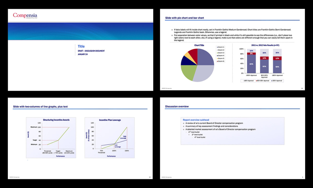 Presentations: Presentation Template